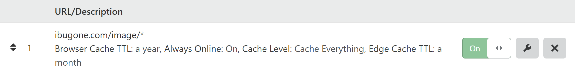 My Cloudflare setting for image caching
